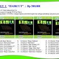"""PAKET I """"HAIRCUT"""" : Rp 500.000  Berisi 22 Video bidang Hair Cut Dalam enam (6) keping DVD for Player, Packing dalam 3 DVD Box, dengan lapisan stereofom bagian luar […]"""
